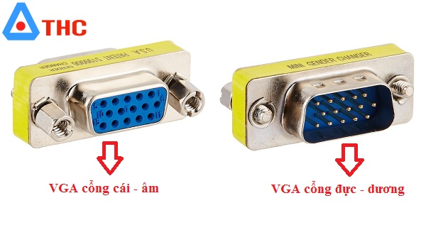 VGA to HDMI, Audio (AV), DVI